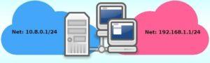 Aggiungere IP aggiuntivi alla ethernet di Linux